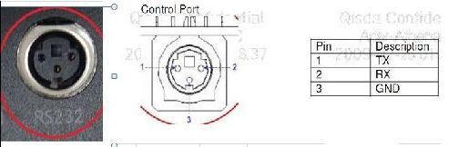 个人计算机上的通讯接口之一,由电子工业协会(Electronic Industries Association,EIA) 所制定的异步传输标准接口。通常 RS-232 接口以9个引脚 (DB-9) 或是25个引脚 (DB-25) 的型态出现,在投影仪上一般是一个圆形接口,在个人计算机上一般是COM1,COM2。 RS232端口连接图示  RS232 端口9针-3针连接图示  RS232端口9针-9针连接图示    以上是否解决您的问题? 如果问题仍然存在, 请与我们取得联系